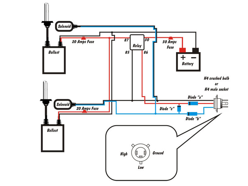 gsxr 750 wiring diagram vpXRtlI?resize\=665%2C499\&ssl\=1 h4 socket wiring diagram h4 harness diagram \u2022 wiring diagrams h4 headlight wiring diagram at gsmx.co
